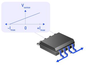 MCS1802 Current Sensor