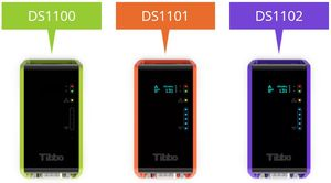 Tibbo DS110X Family
